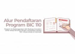 Program Seleksi Inovasi BIC 110